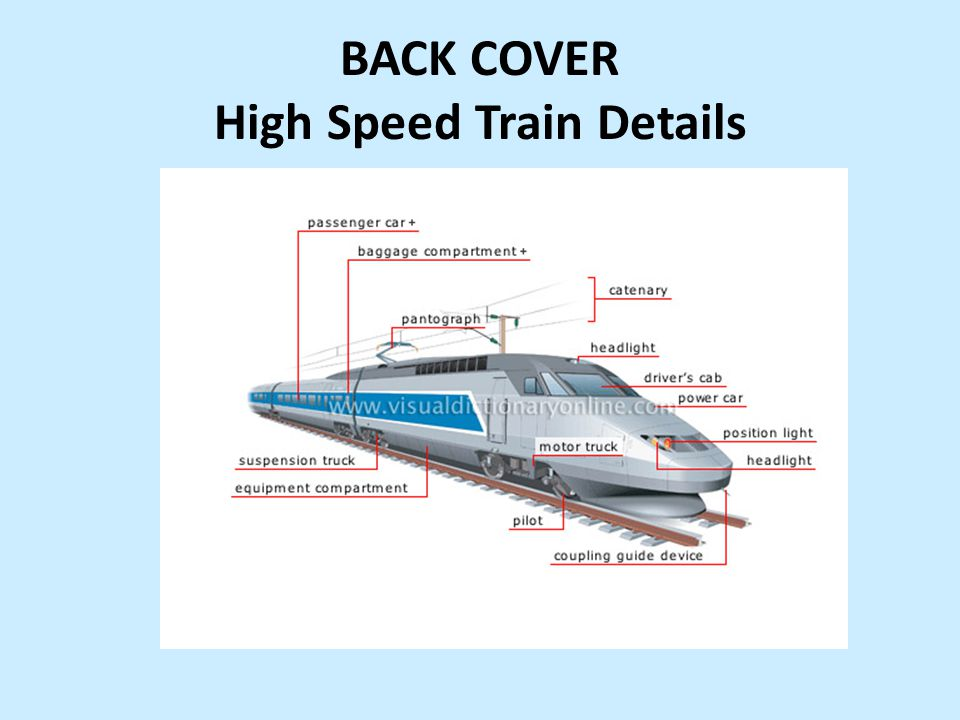 BACK COVER High Speed Train Details
