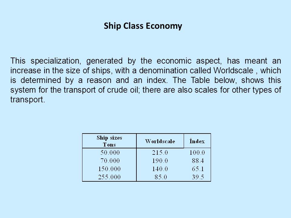 Ship Class Economy