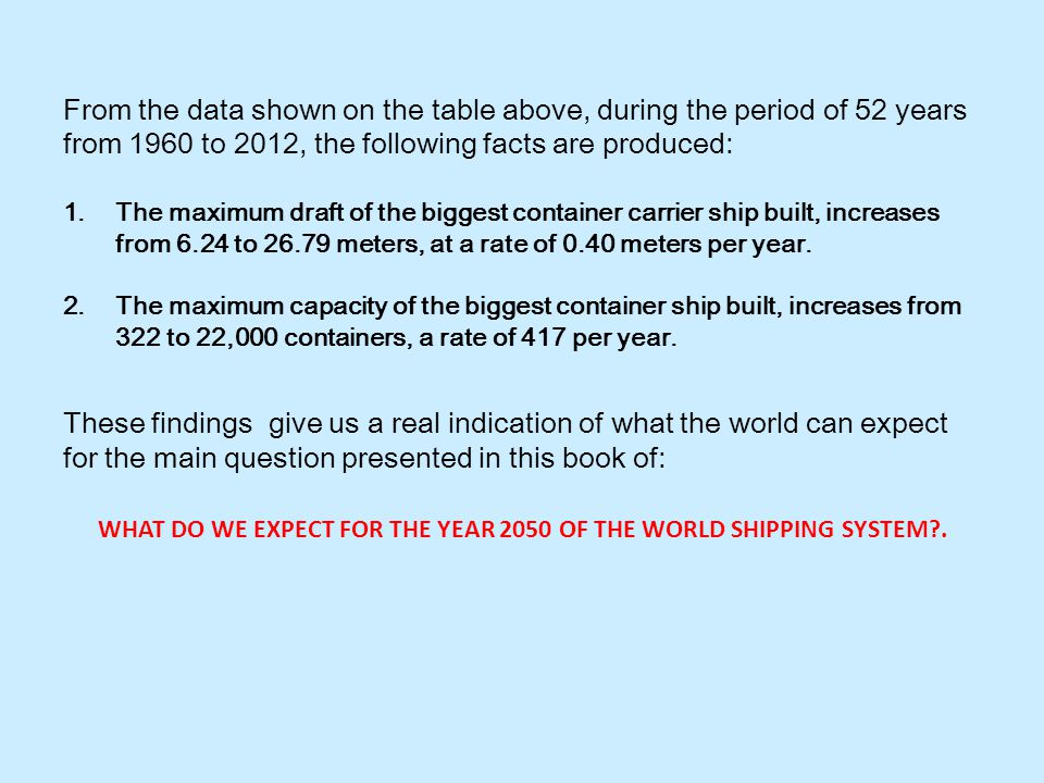 WHAT DO WE EXPECT FOR THE YEAR 2050 OF THE WORLD SHIPPING SYSTEM .