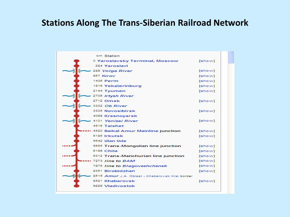Stations Along The Trans-Siberian Railroad Network