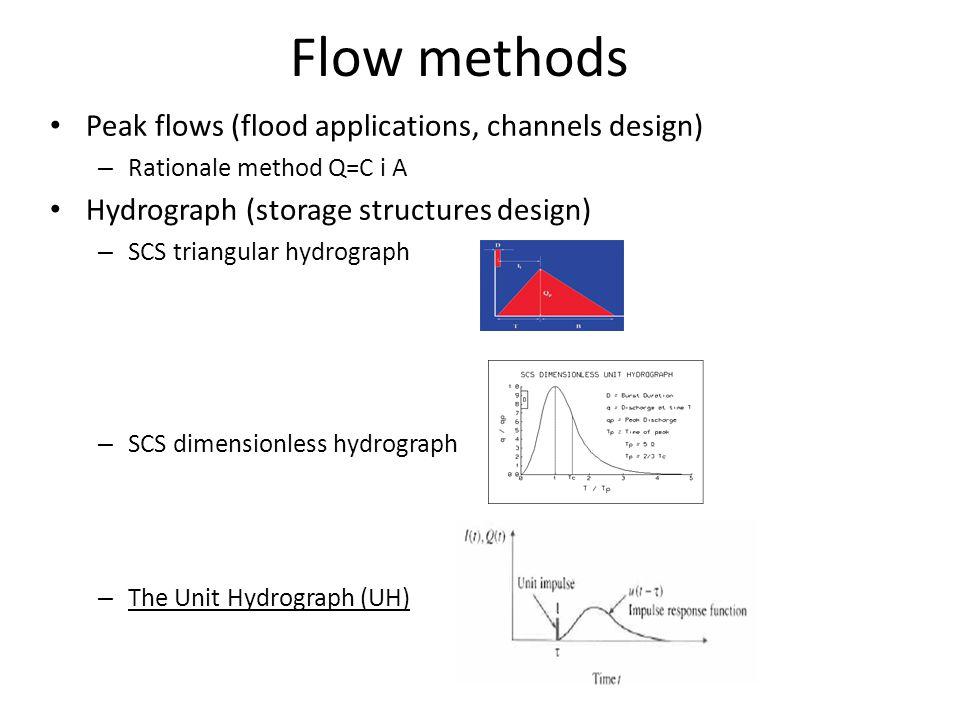 Flow methods Peak flows (flood applications, channels design)