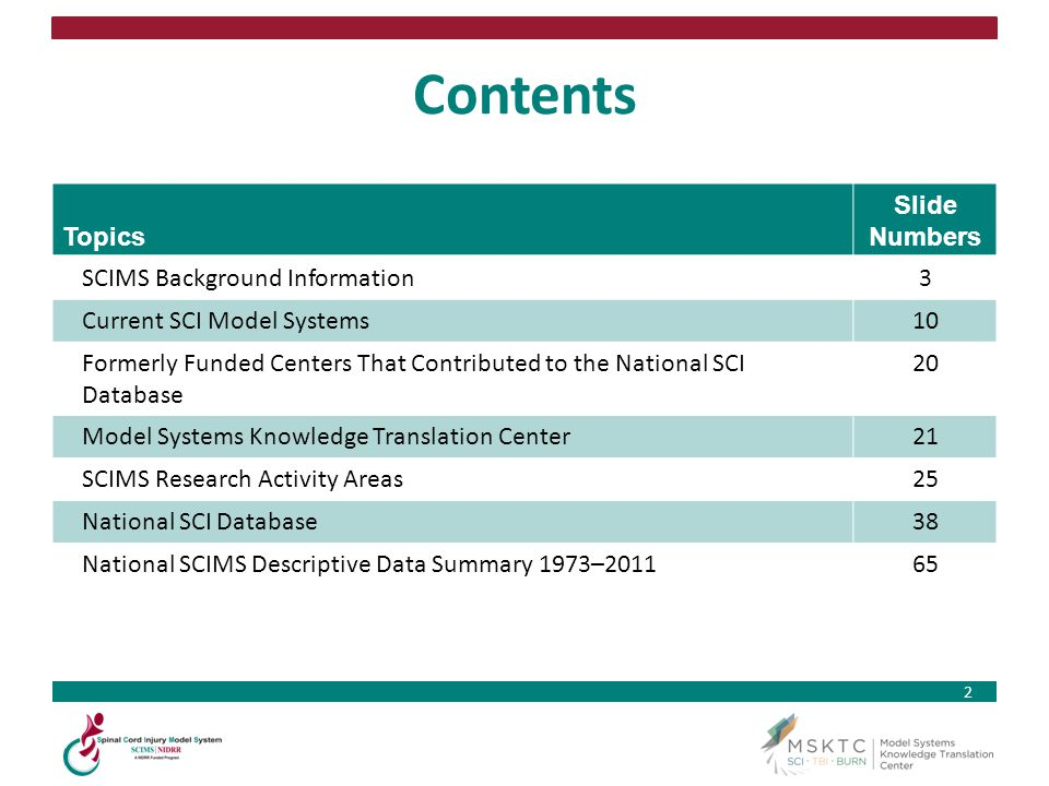 Contents Topics Slide Numbers SCIMS Background Information 3