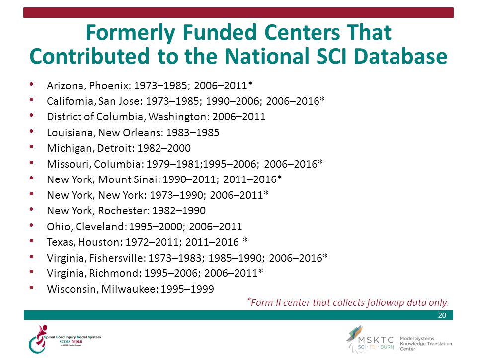 Formerly Funded Centers That Contributed to the National SCI Database