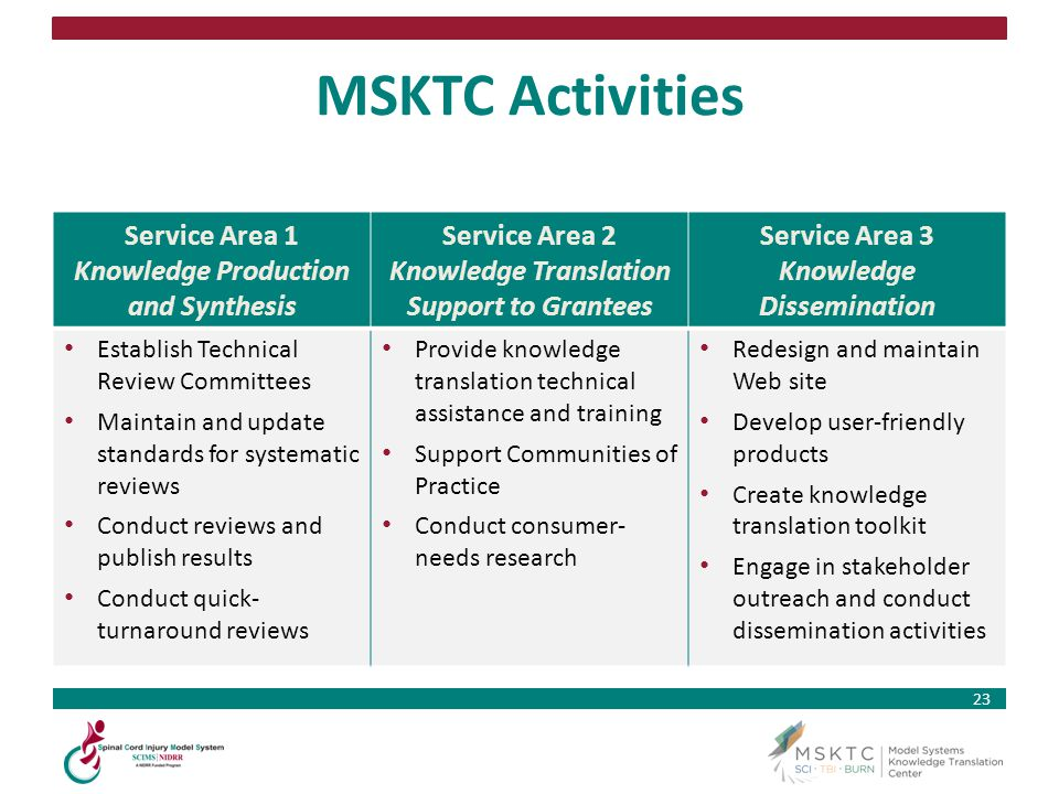 MSKTC Activities Service Area 1 Knowledge Production and Synthesis
