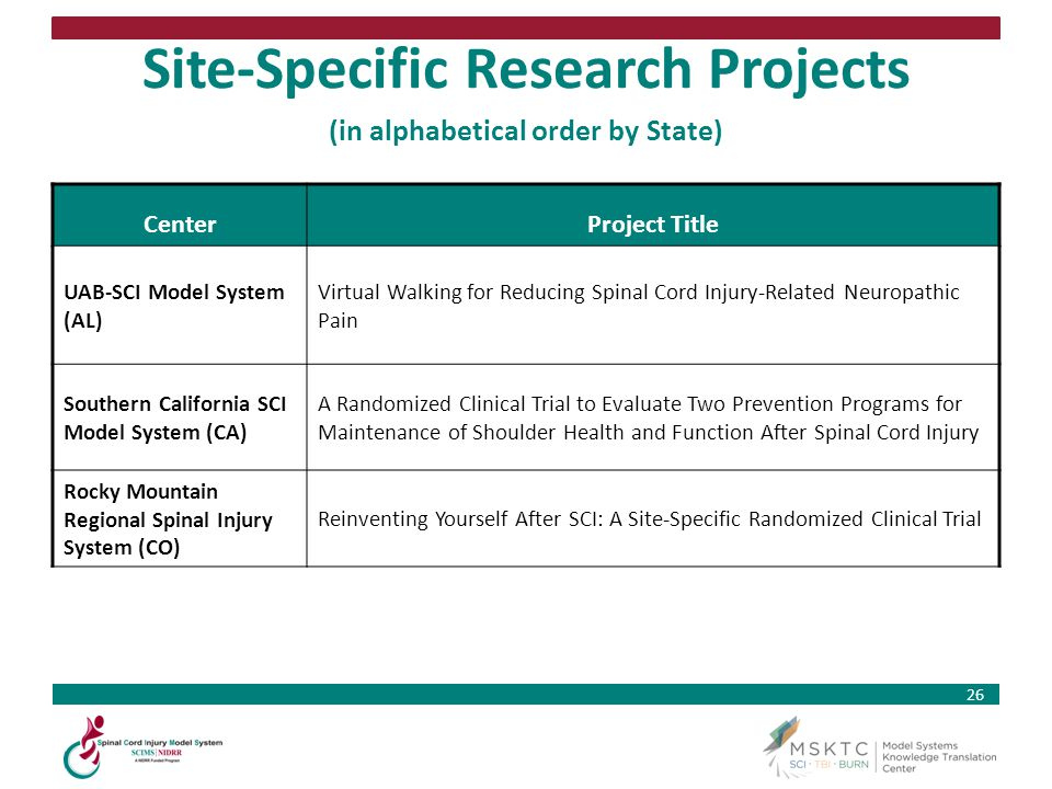 Site-Specific Research Projects (in alphabetical order by State)