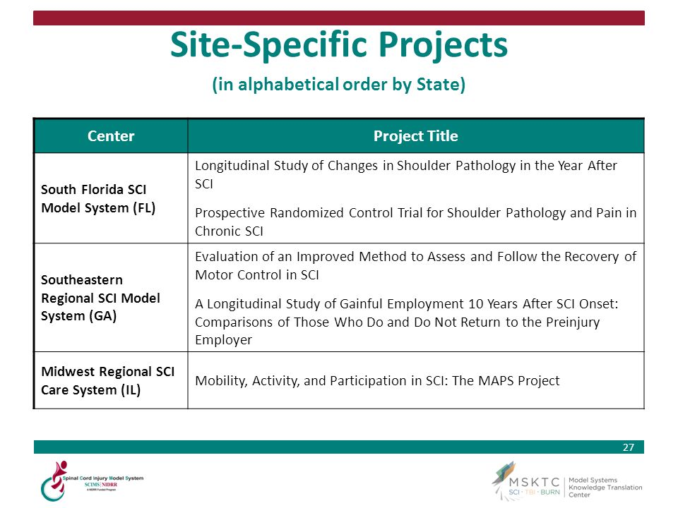 Site-Specific Projects (in alphabetical order by State)