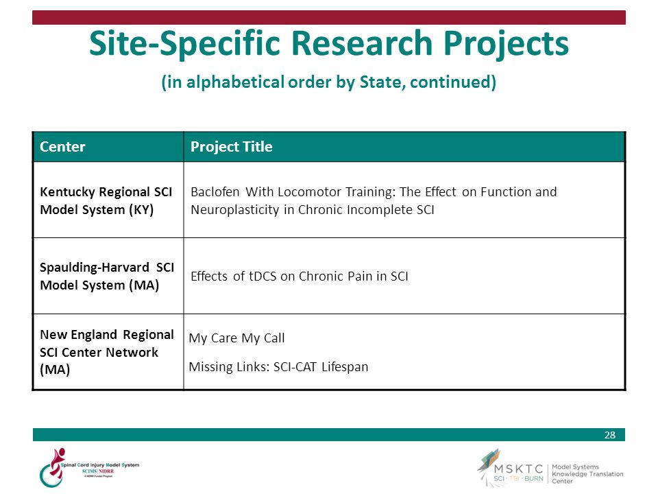 Site-Specific Research Projects (in alphabetical order by State, continued)