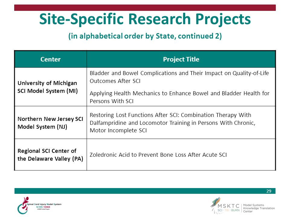 Site-Specific Research Projects (in alphabetical order by State, continued 2)