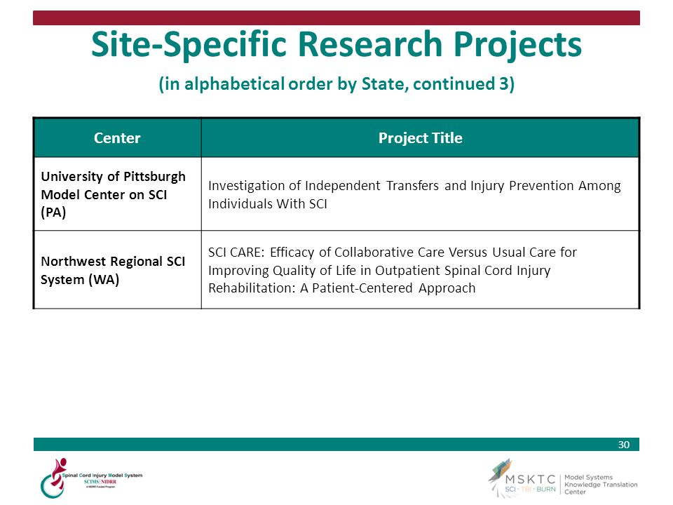 Site-Specific Research Projects (in alphabetical order by State, continued 3)