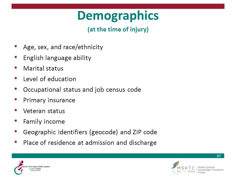Demographics (at the time of injury)