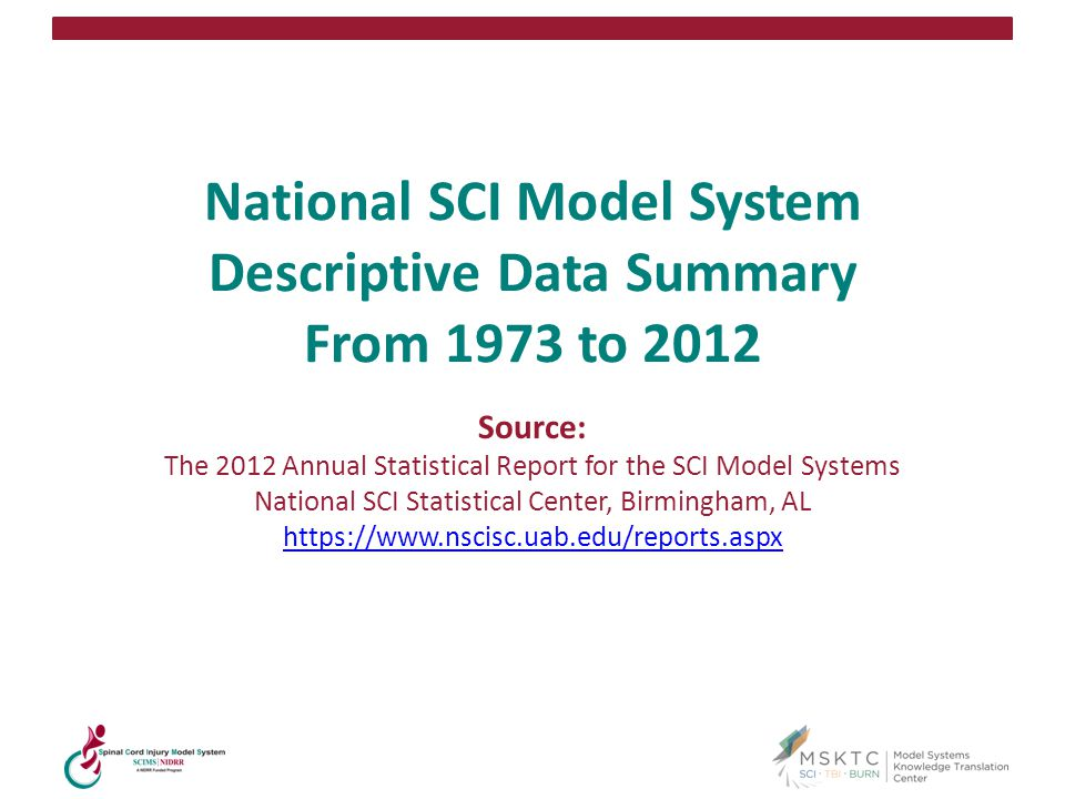 National SCI Model System Descriptive Data Summary From 1973 to 2012