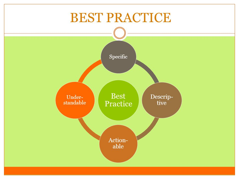 BEST PRACTICE Best Practice Descrip-tive Action-able Specific