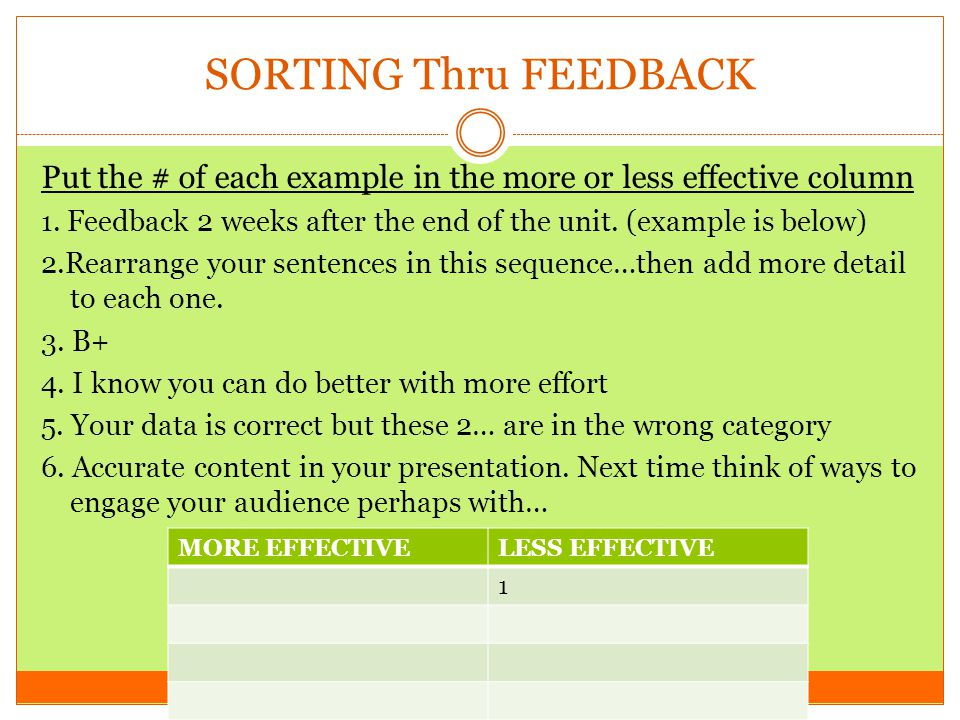 SORTING Thru FEEDBACK Put the # of each example in the more or less effective column.