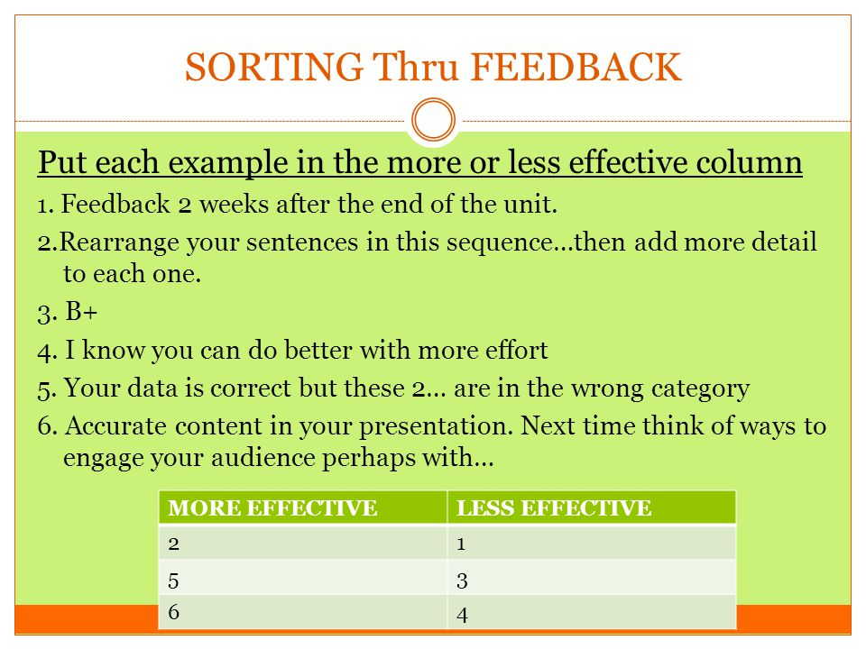 SORTING Thru FEEDBACK Put each example in the more or less effective column. 1. Feedback 2 weeks after the end of the unit.