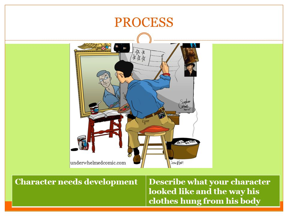 PROCESS Character needs development