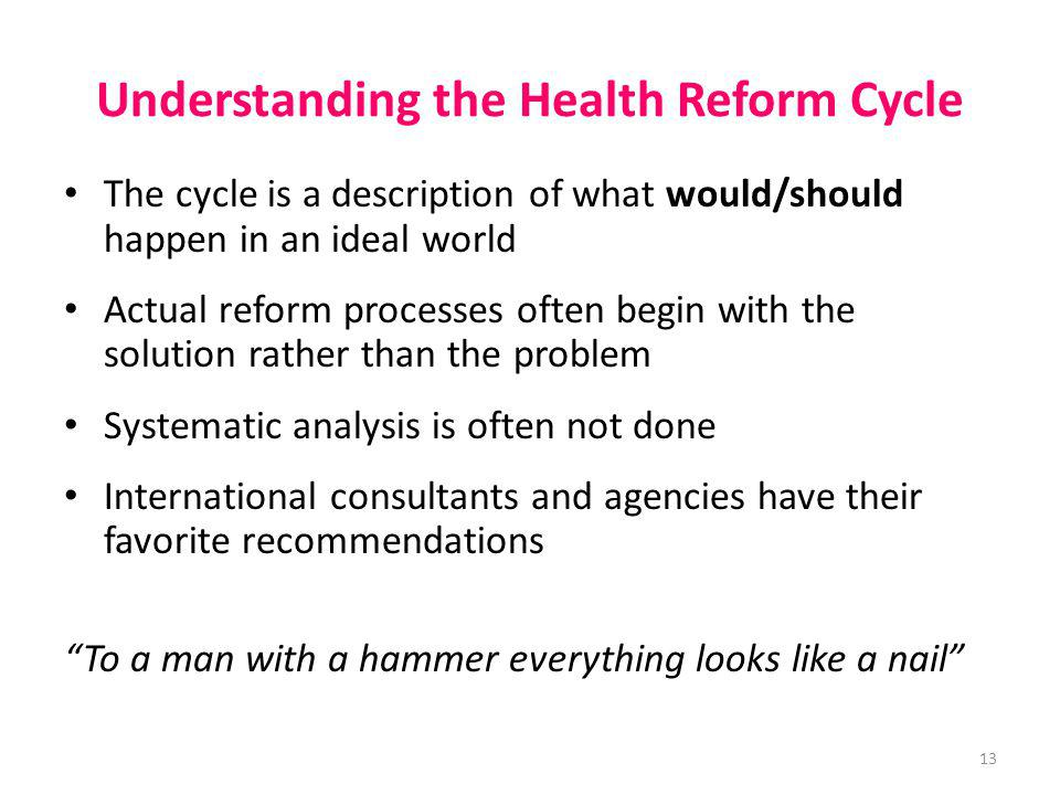 Understanding the Health Reform Cycle