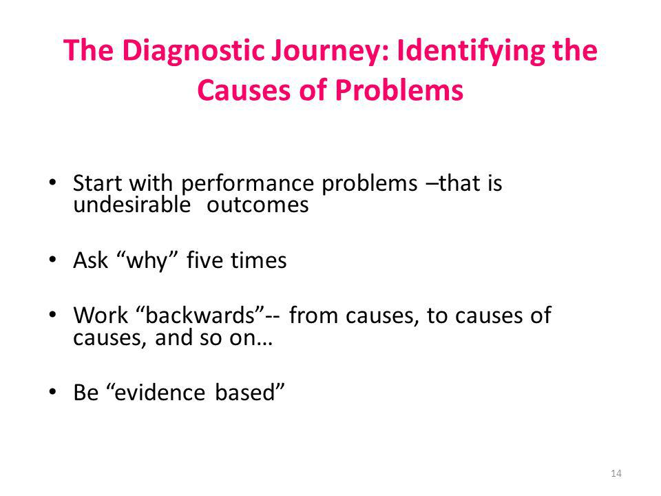 The Diagnostic Journey: Identifying the Causes of Problems