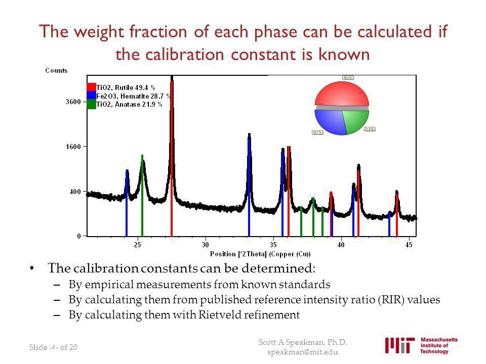 The weight fraction of each phase can be calculated if the calibration constant is known