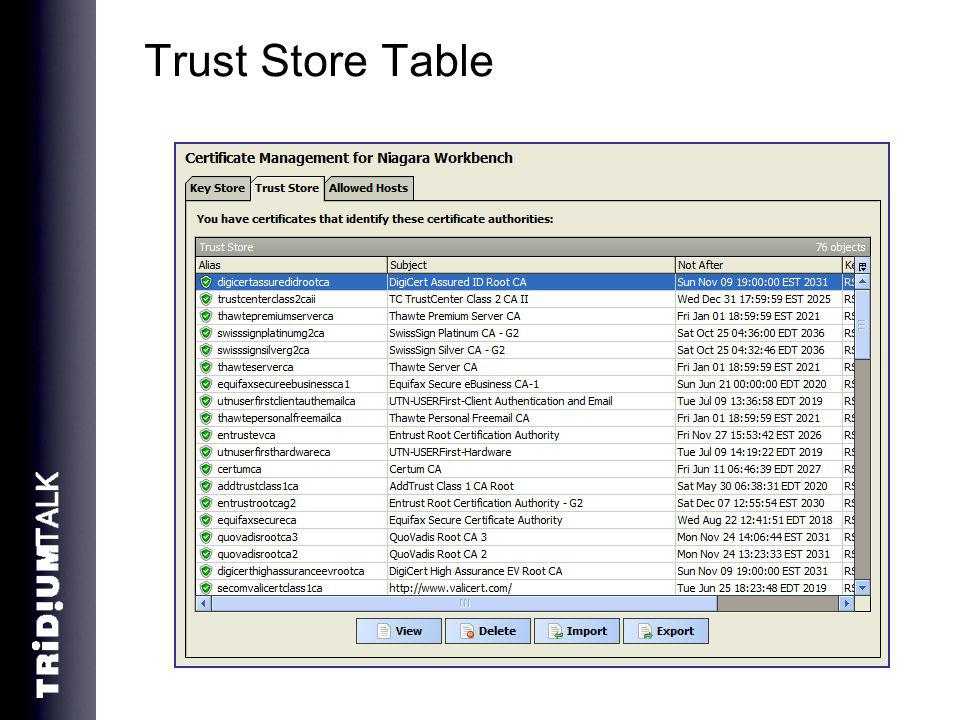 Trust Store Table