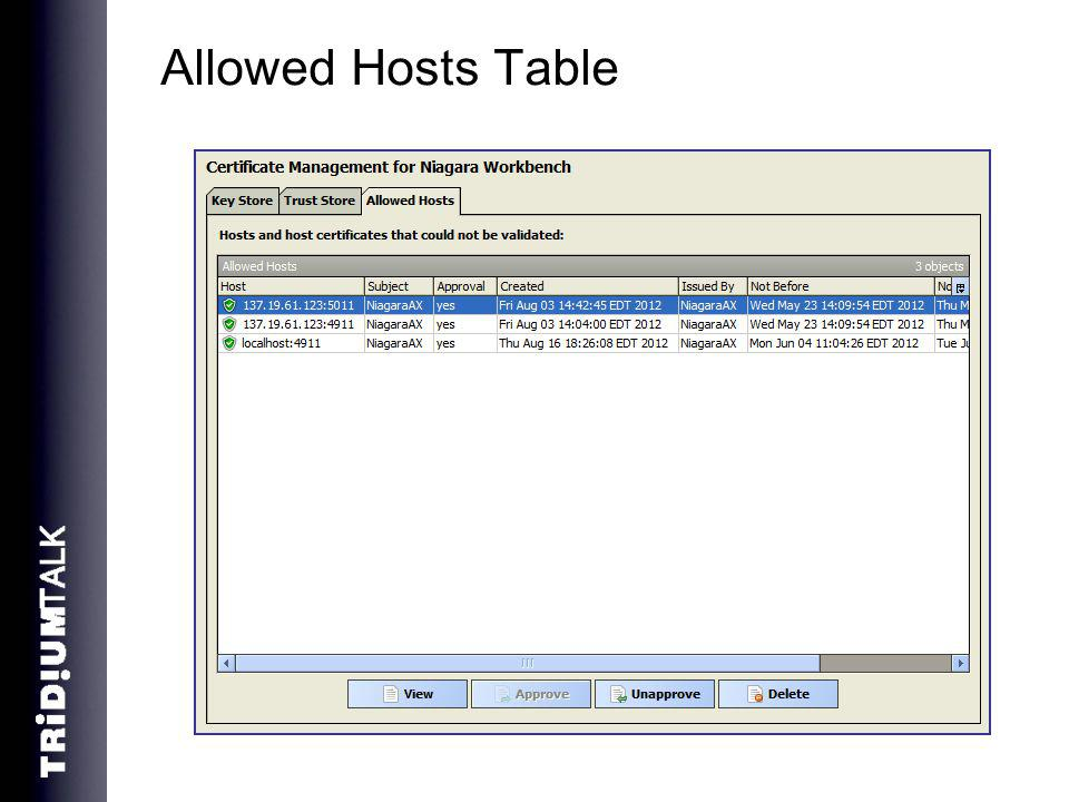 Allowed Hosts Table