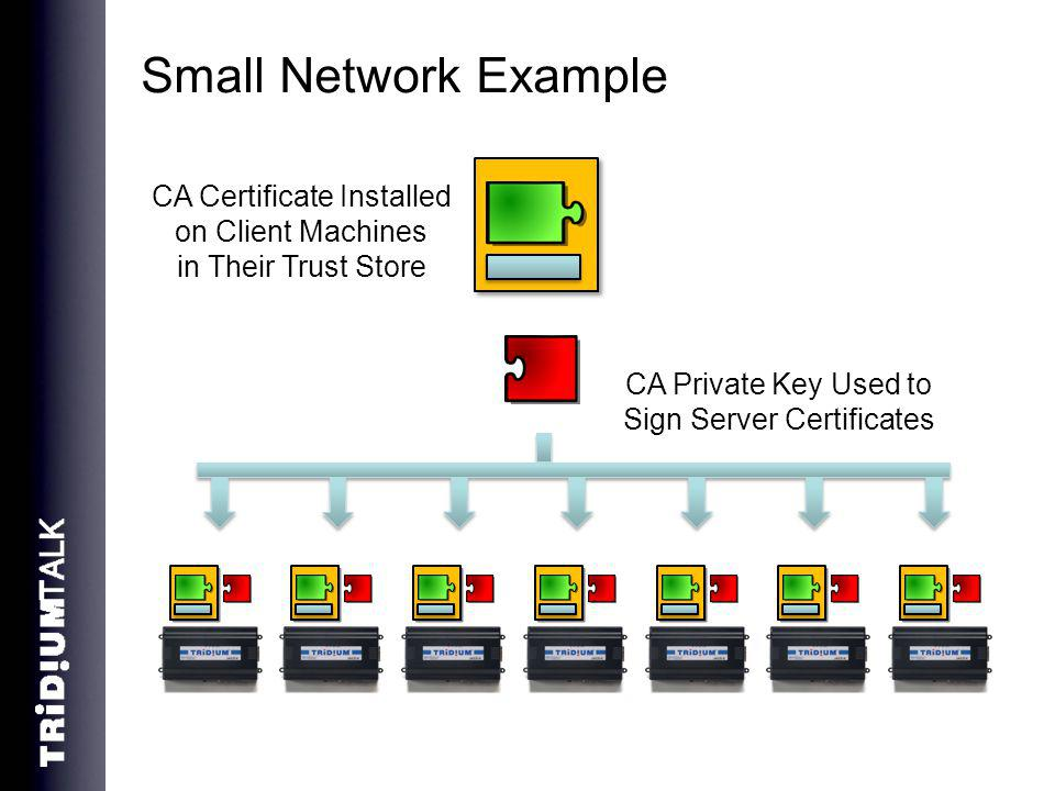 Small Network Example CA Certificate Installed on Client Machines