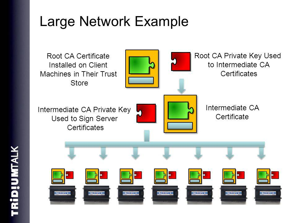 Large Network Example Root CA Certificate Root CA Private Key Used