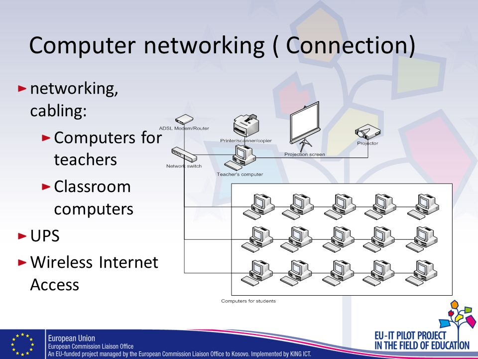 Computer networking ( Connection)