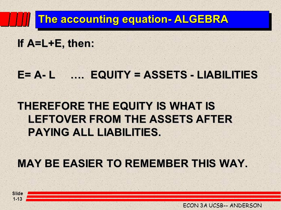 The accounting equation- ALGEBRA