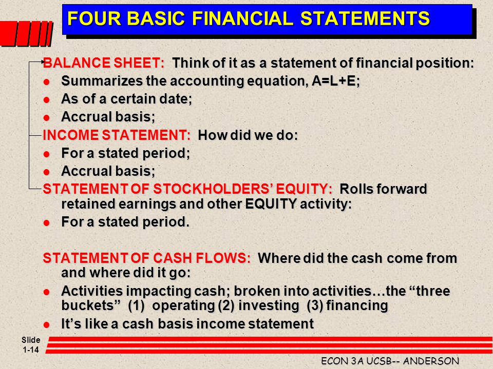 FOUR BASIC FINANCIAL STATEMENTS