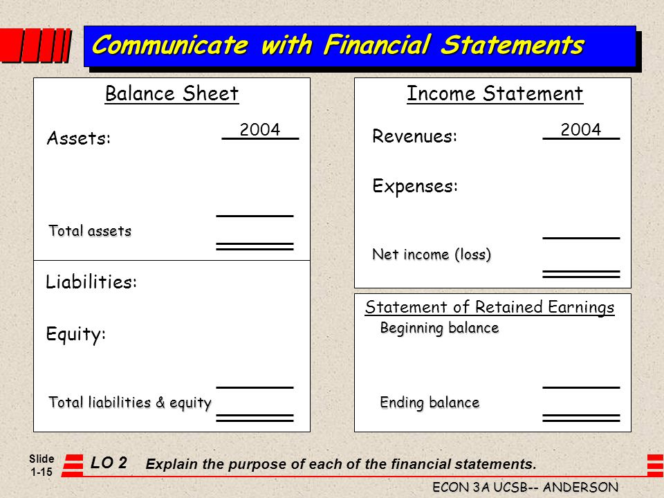 Communicate with Financial Statements