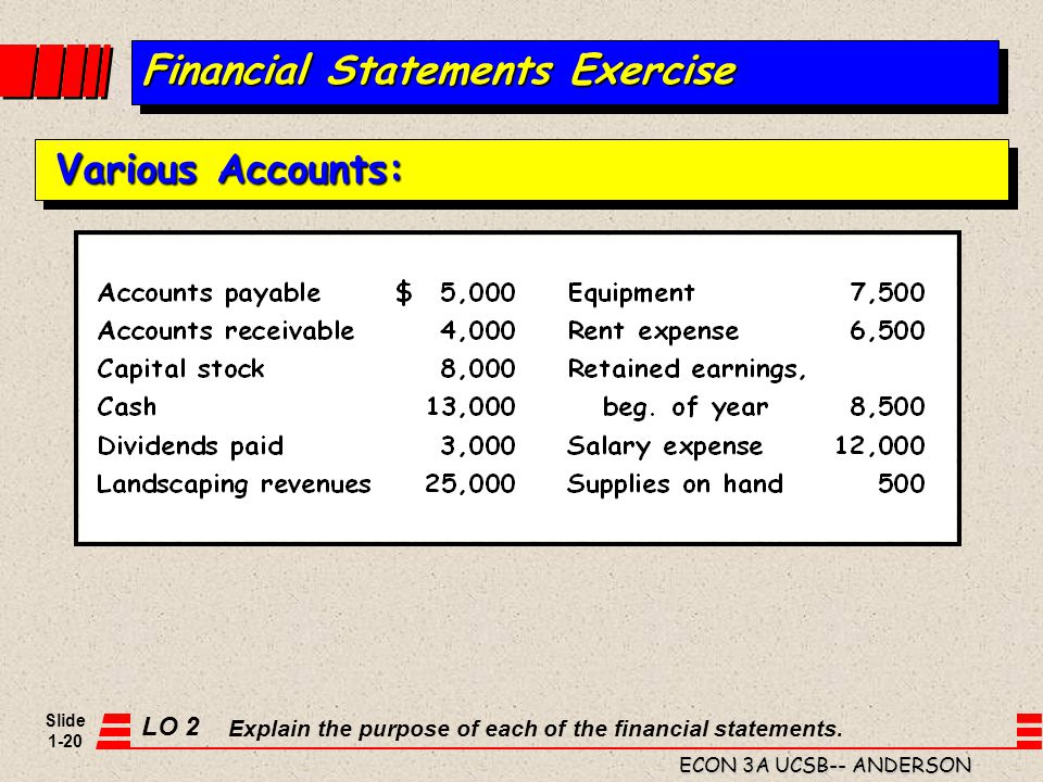 Financial Statements Exercise