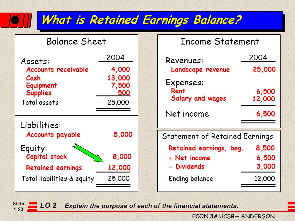 What is Retained Earnings Balance