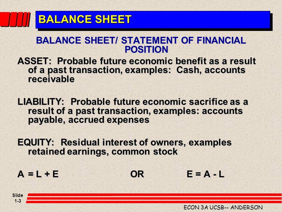 BALANCE SHEET/ STATEMENT OF FINANCIAL POSITION