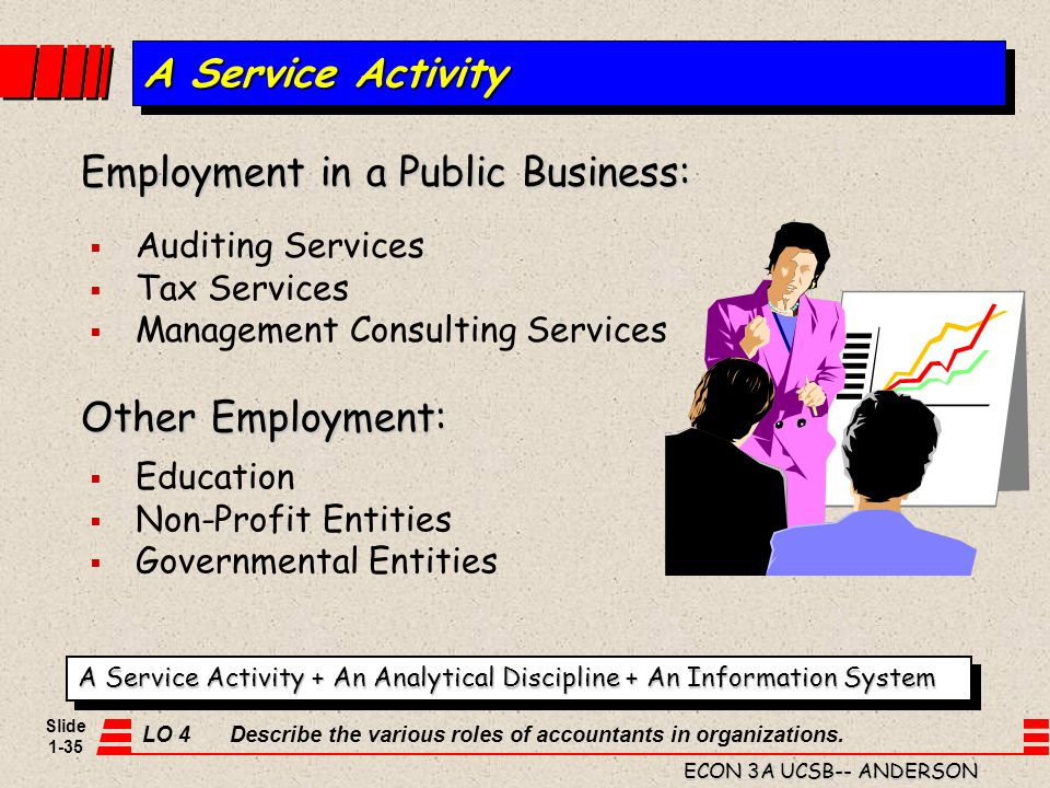 Employment in a Public Business: