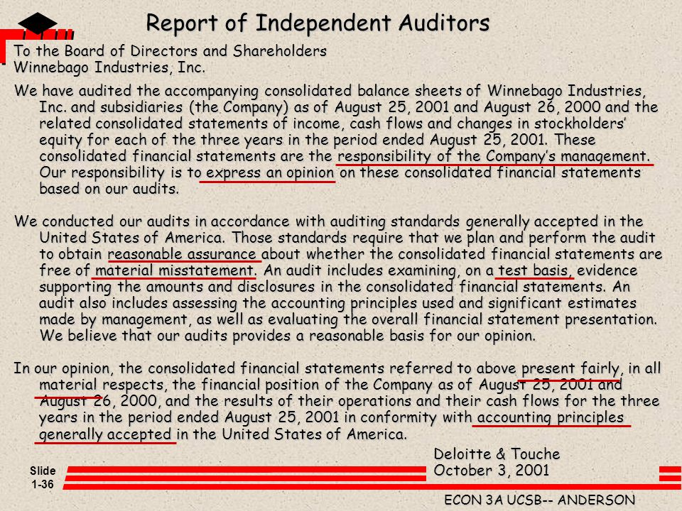 Report of Independent Auditors