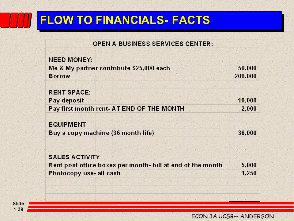FLOW TO FINANCIALS- FACTS