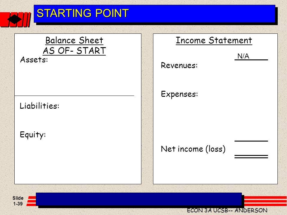 Balance Sheet AS OF- START