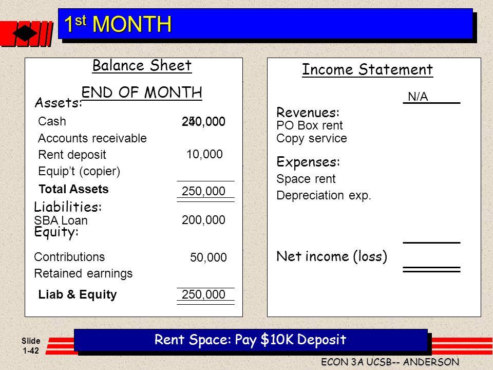 Rent Space: Pay $10K Deposit