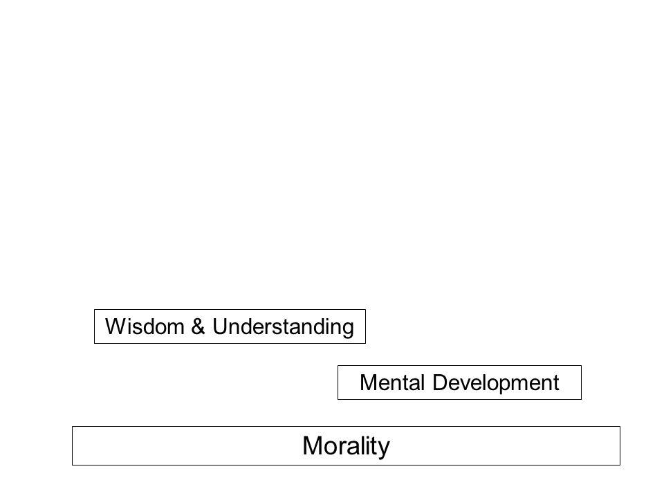 NIBBANA!! Stream Entry Morality Morality Wisdom & Understanding