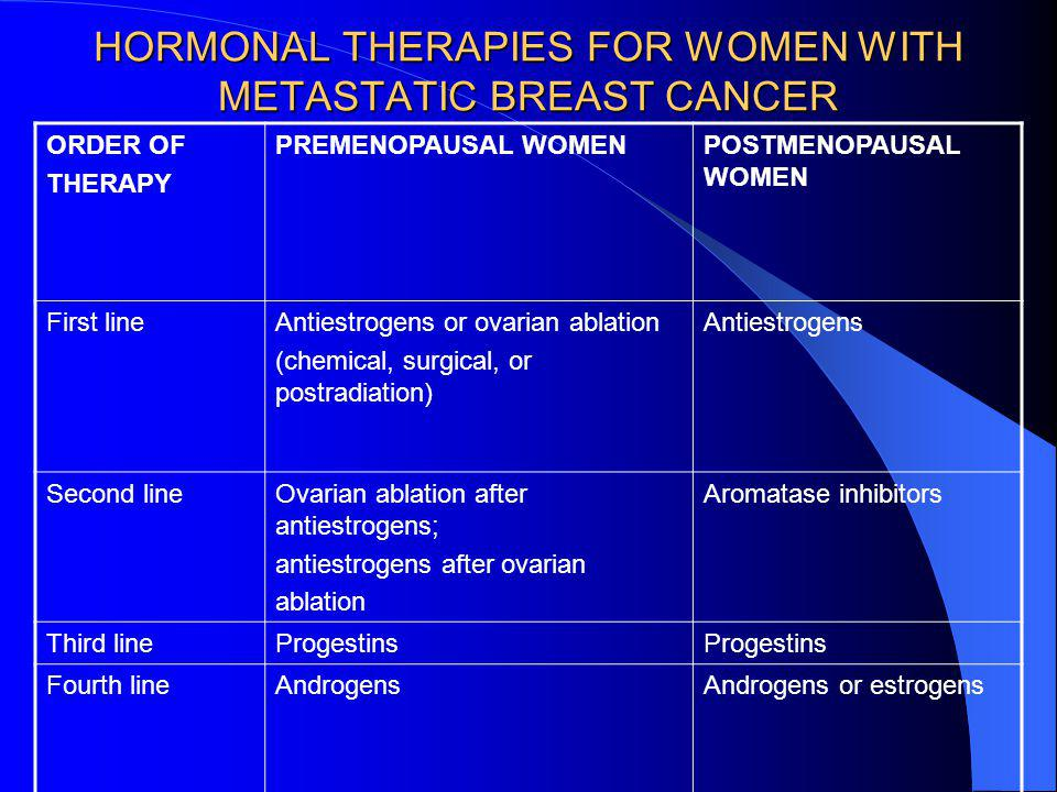 HORMONAL THERAPIES FOR WOMEN WITH METASTATIC BREAST CANCER