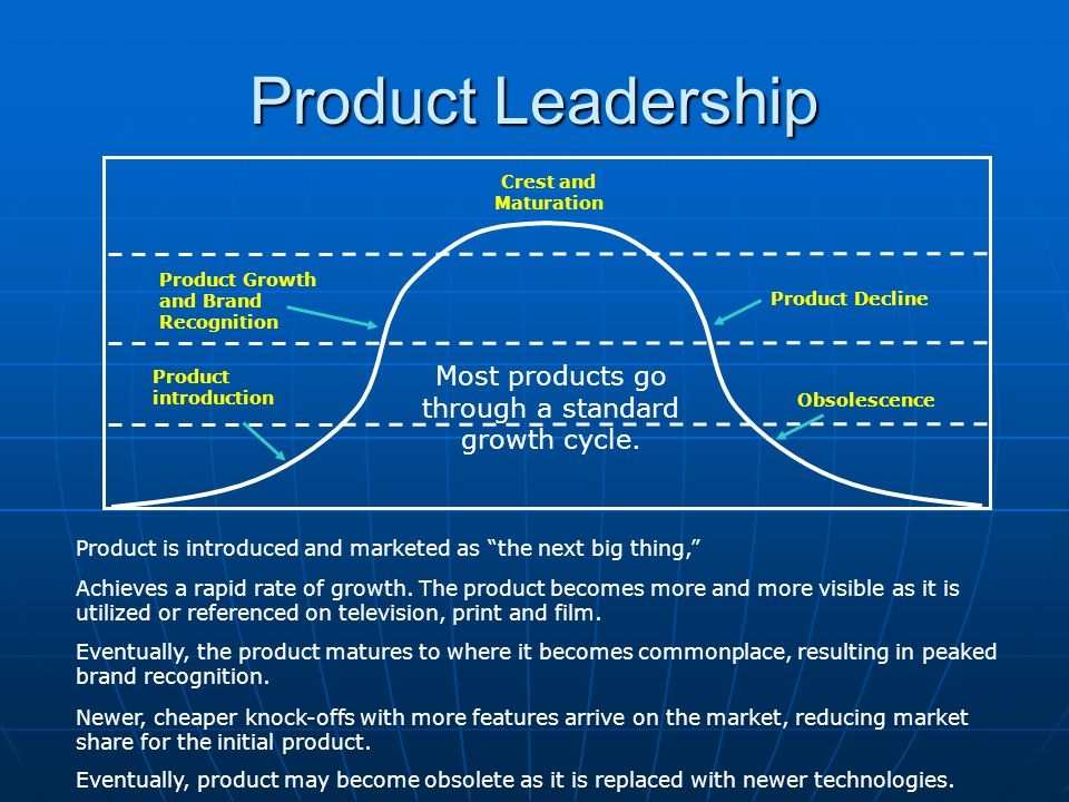 Most products go through a standard growth cycle.