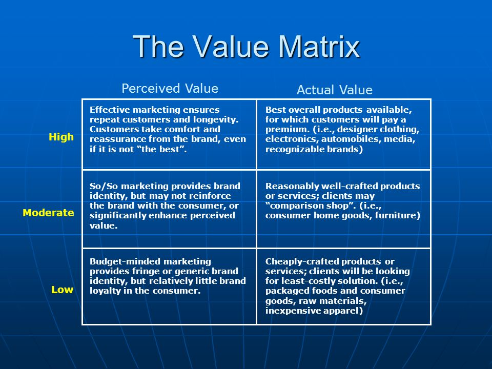 The Value Matrix Perceived Value Actual Value High Moderate Low