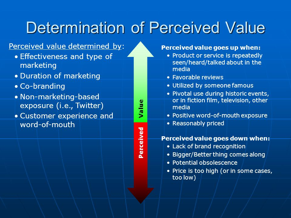 Determination of Perceived Value