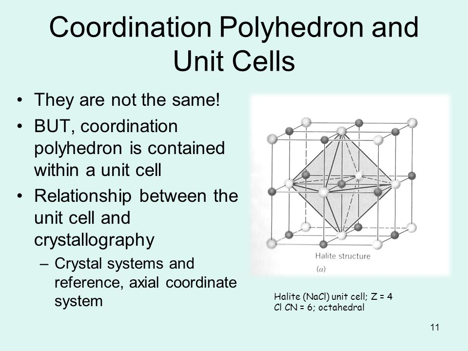 Coordination Polyhedron and Unit Cells