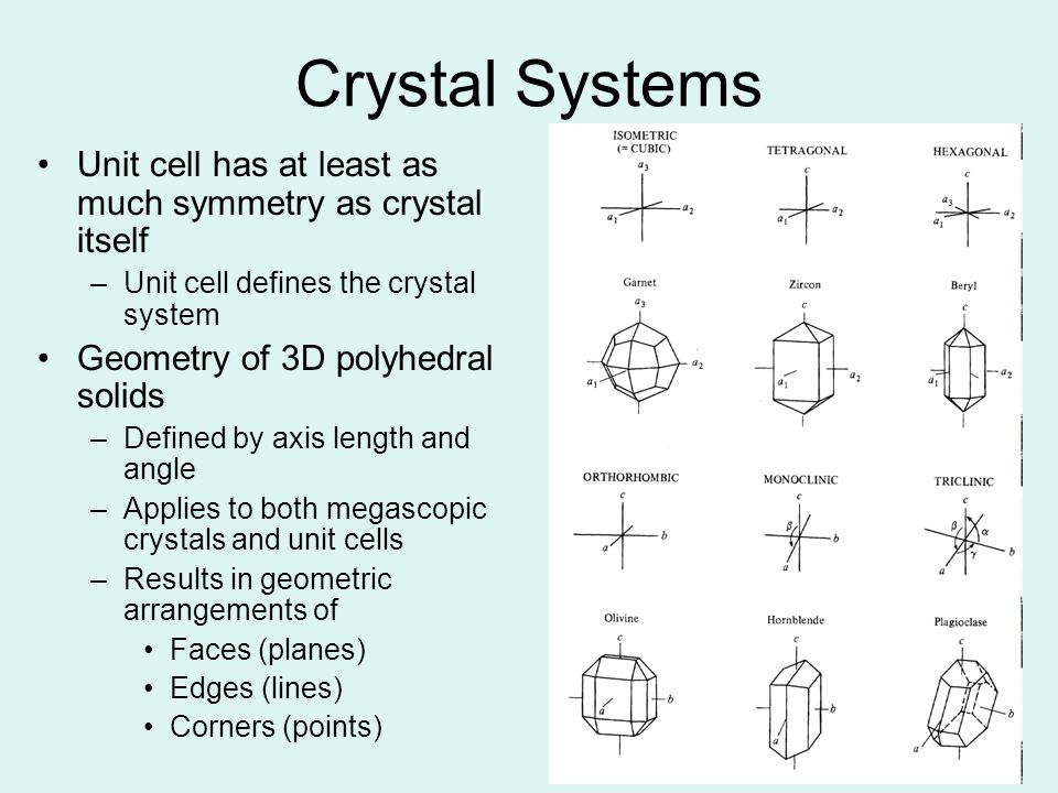 Crystal Systems Unit cell has at least as much symmetry as crystal itself. Unit cell defines the crystal system.