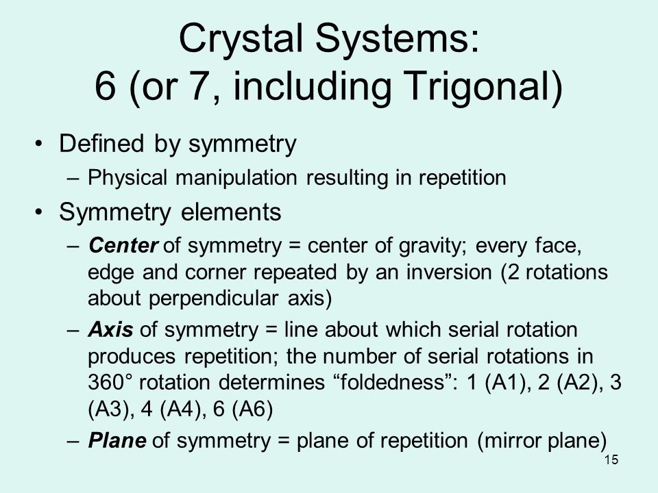 Crystal Systems: 6 (or 7, including Trigonal)