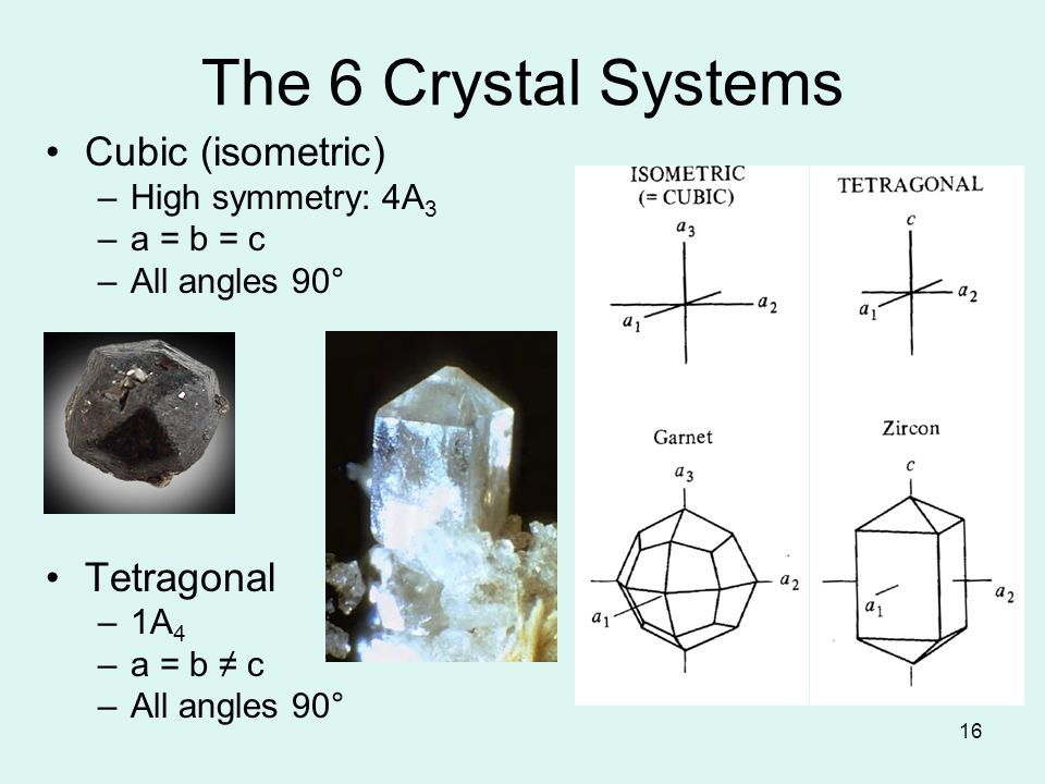 The 6 Crystal Systems Cubic (isometric) Tetragonal High symmetry: 4A3