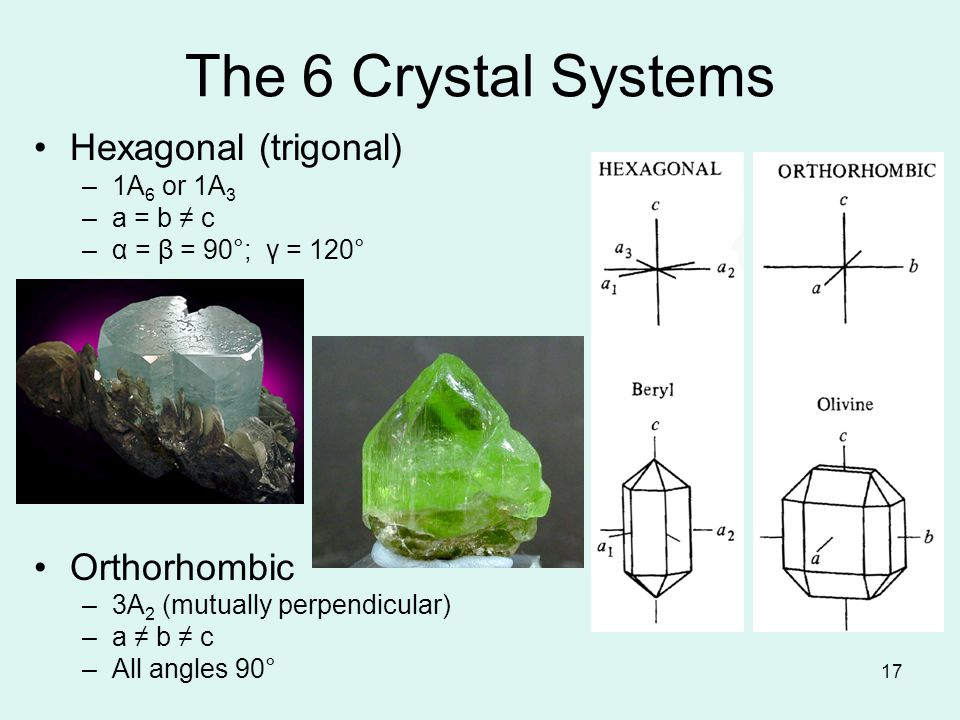 The 6 Crystal Systems Hexagonal (trigonal) Orthorhombic 1A6 or 1A3