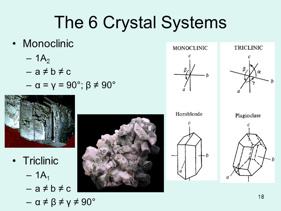 The 6 Crystal Systems Monoclinic Triclinic 1A2 a ≠ b ≠ c