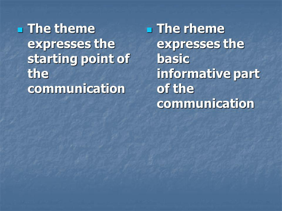 The theme expresses the starting point of the communication